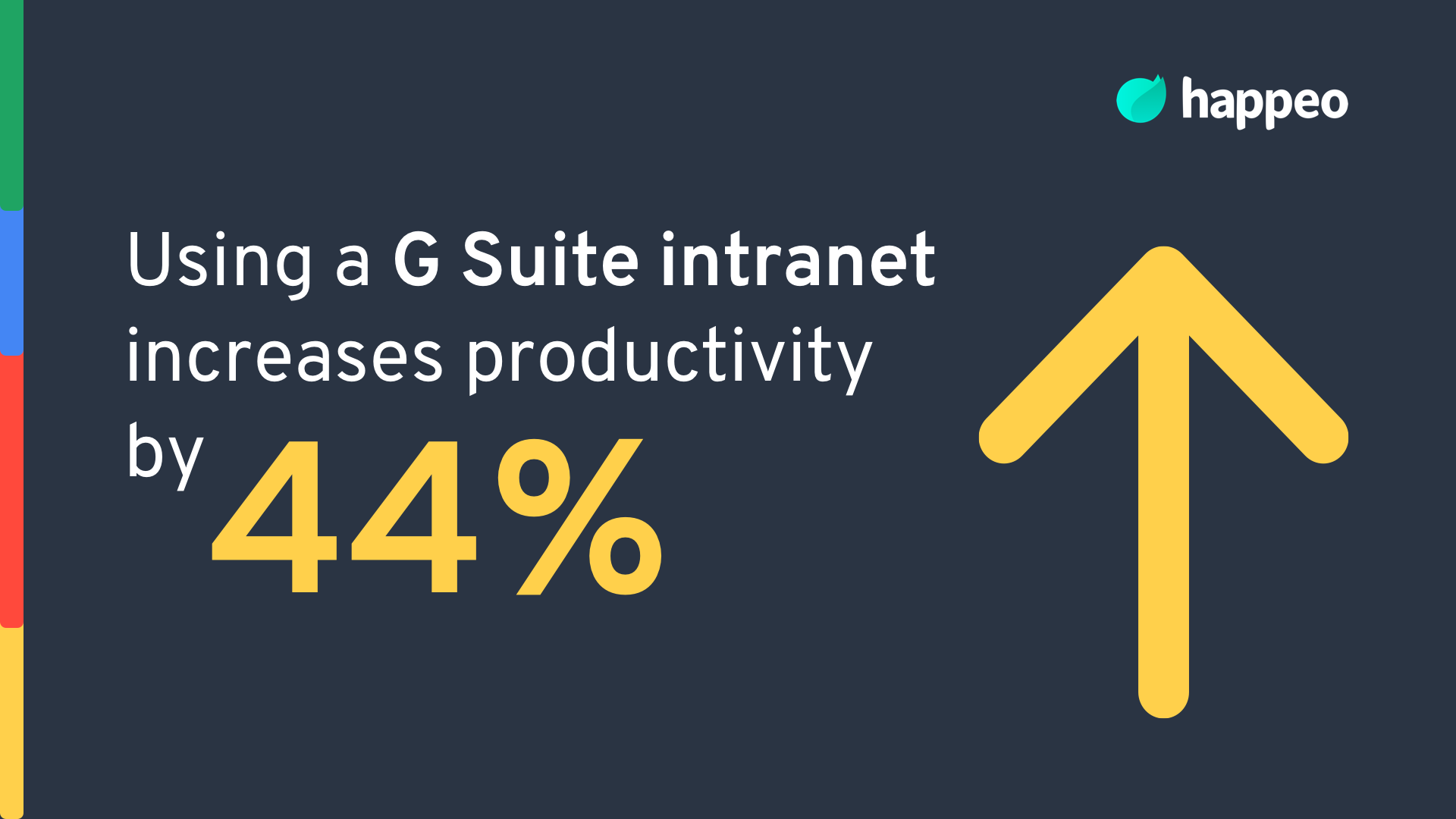 Productivity with G Suite