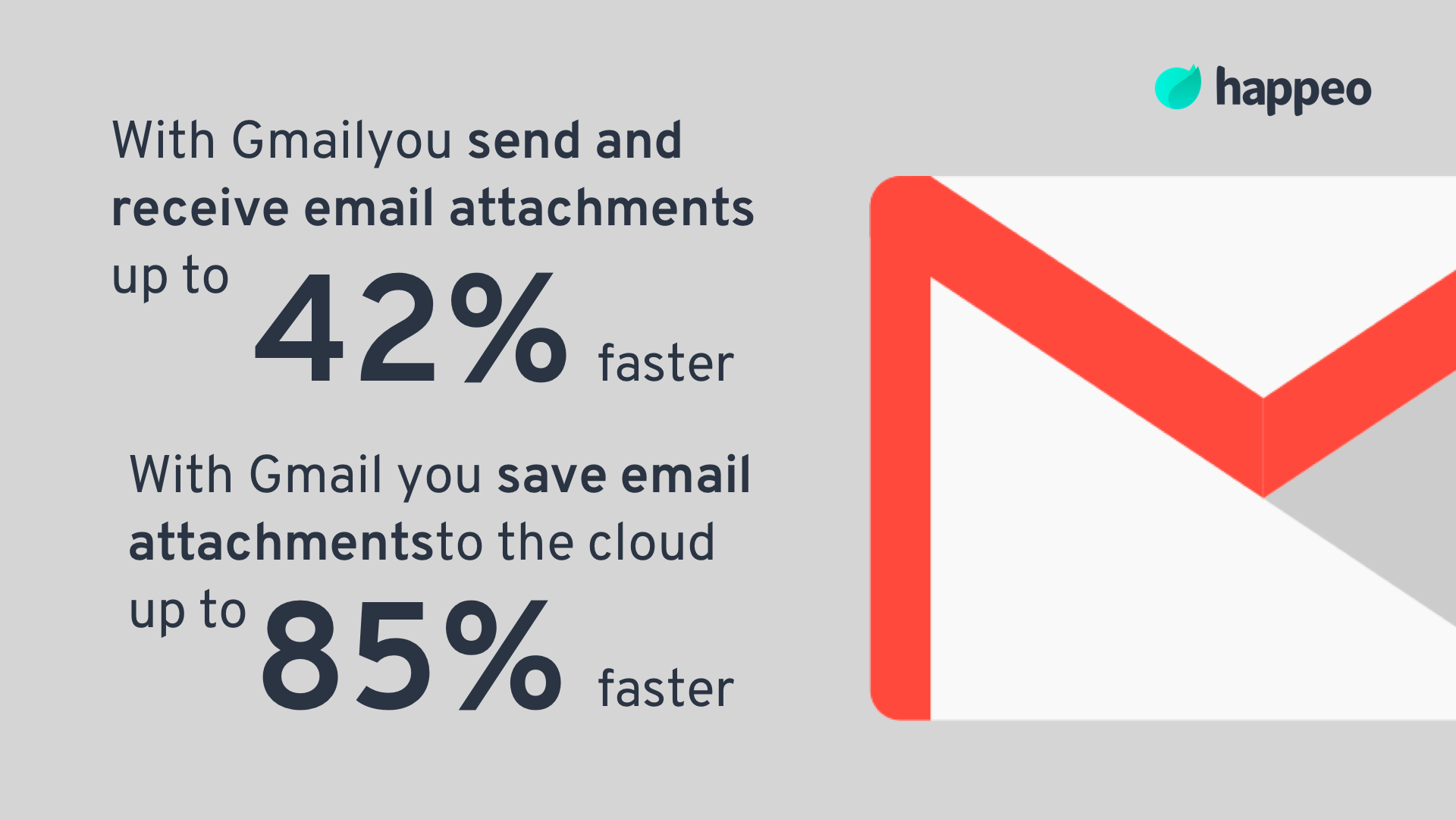 Gmail advantages
