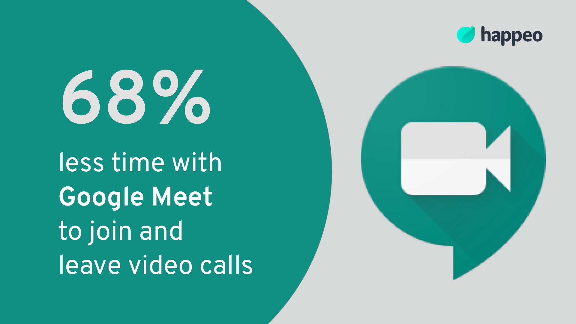 Google Meet advantages