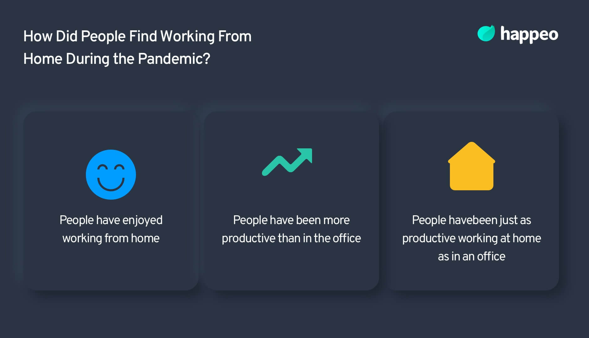 remote working productivity during the pandemic