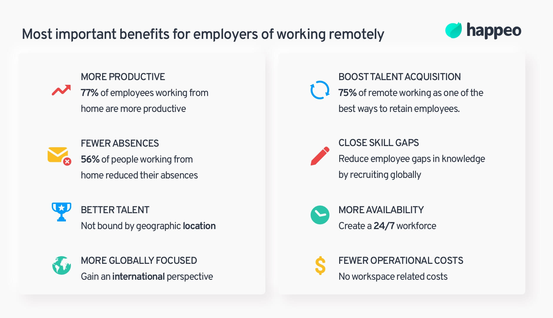 benefits for employers from remote work