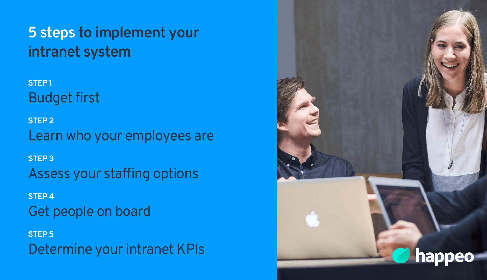 5 steps to implement your intranet system