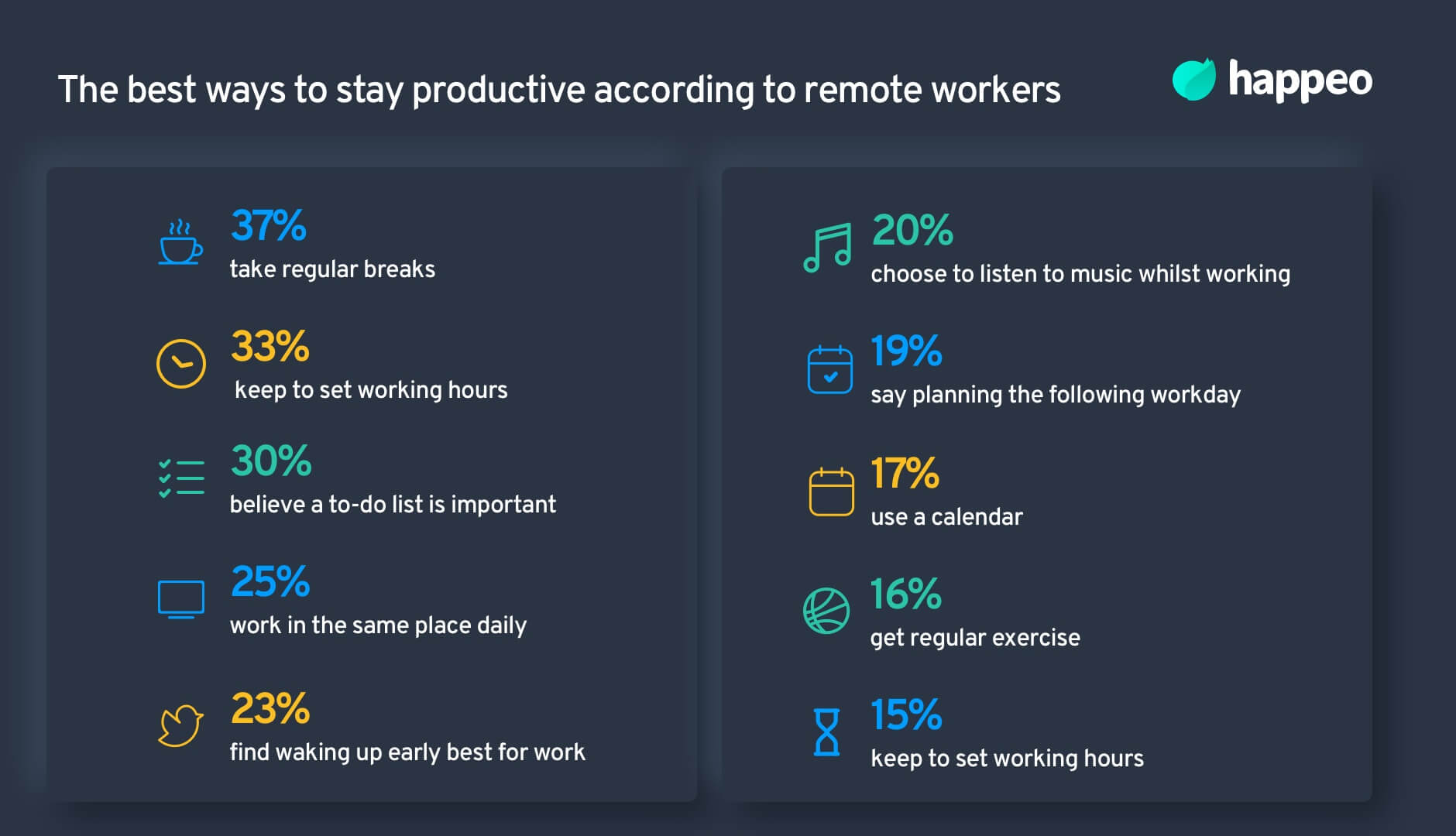 staying productive while working remotely