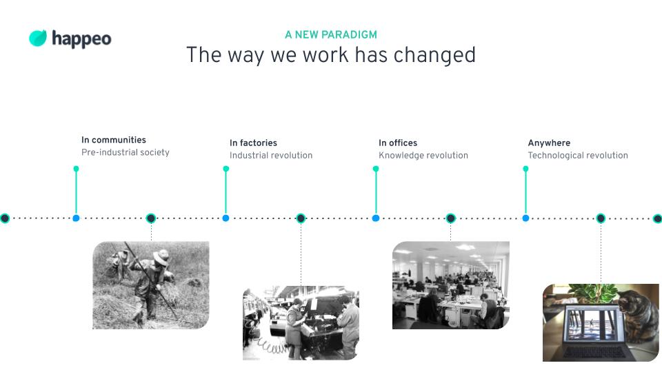 RemoteCon presentation