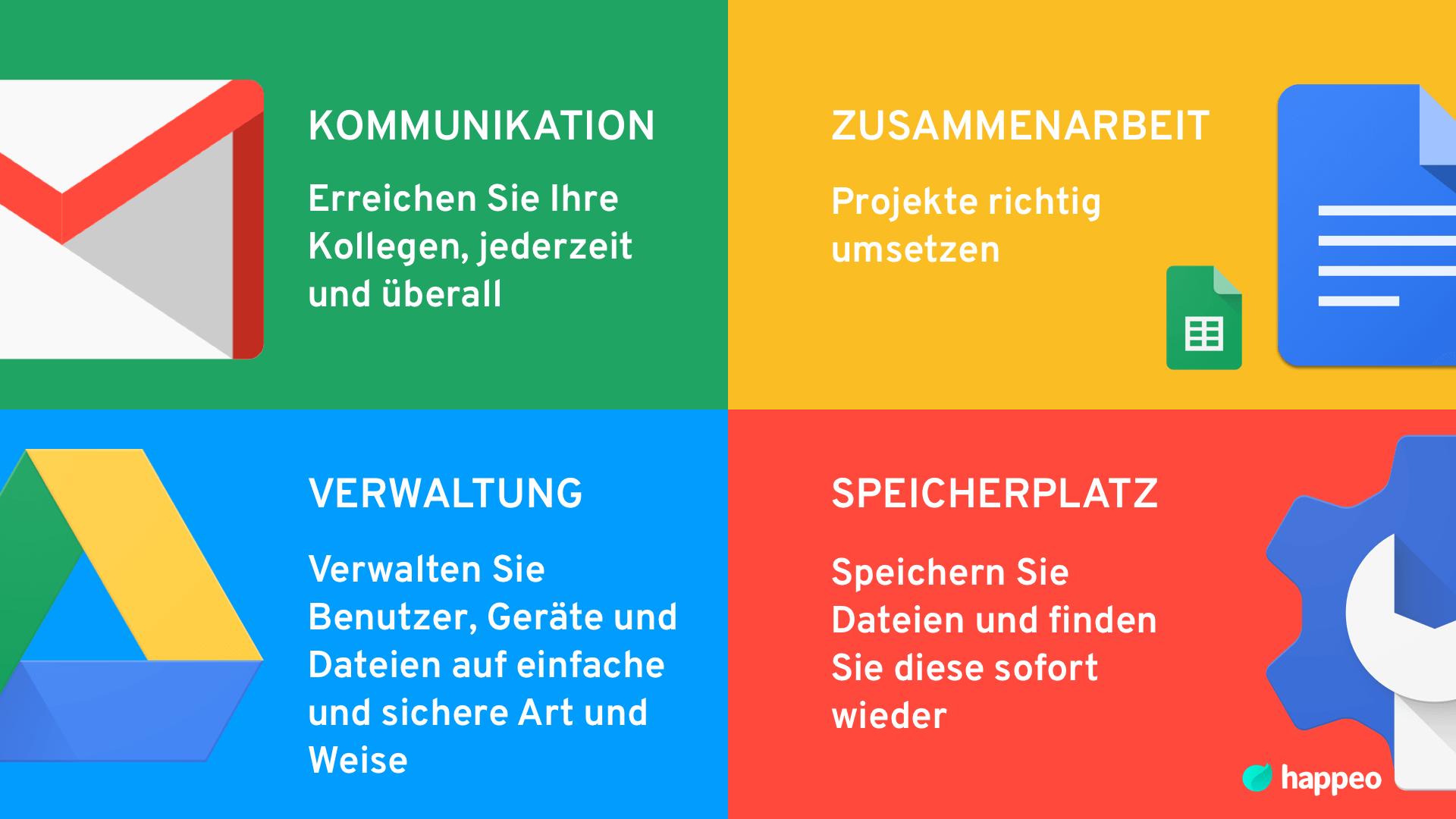 Die vier Bereiche der G Suite Apps