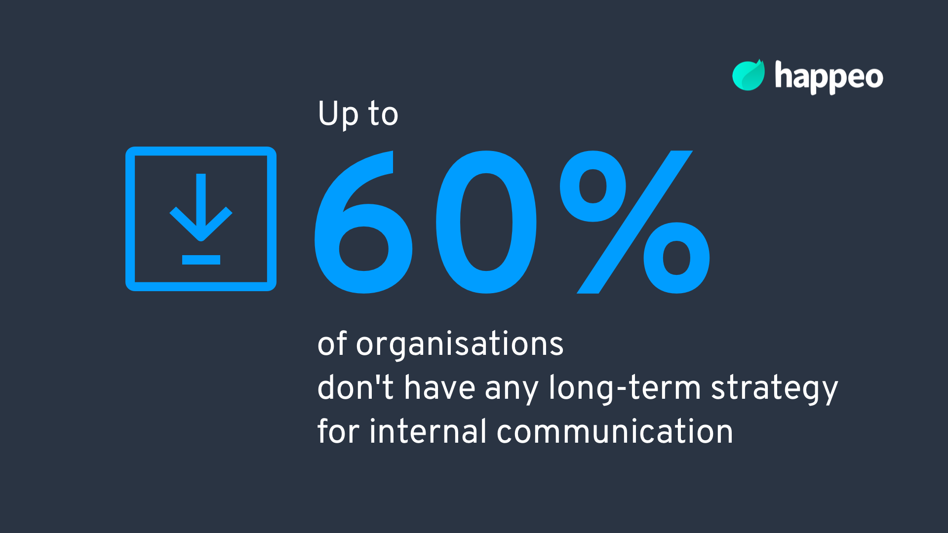Internal communication - 60% of employees