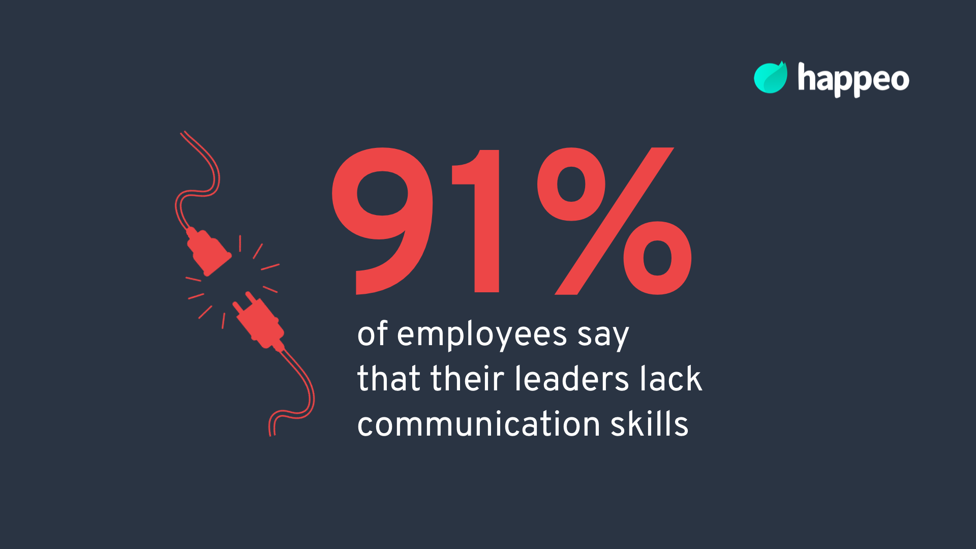 Internal communication - 91% of employees
