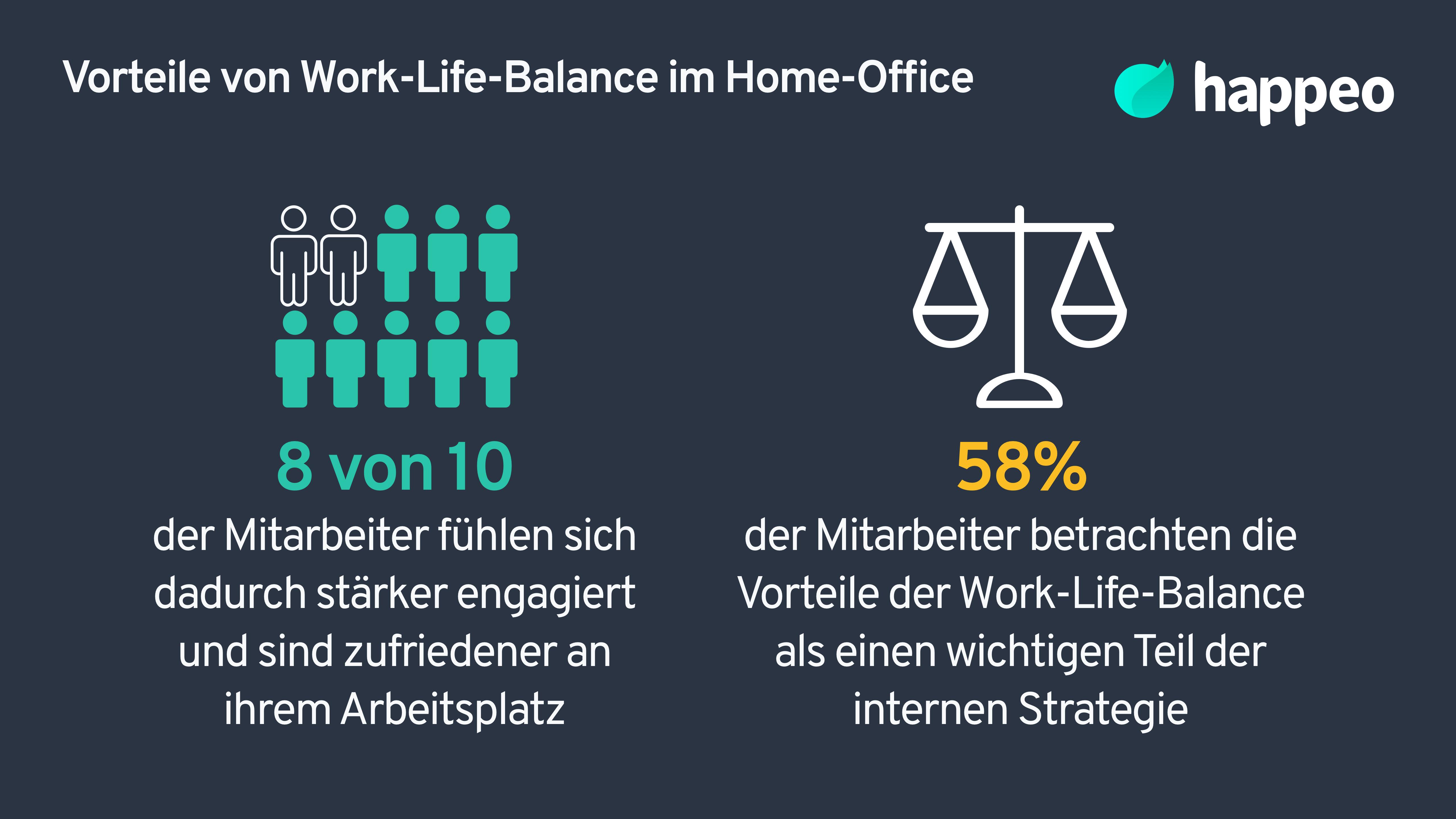 Motivation im Home Office steigern