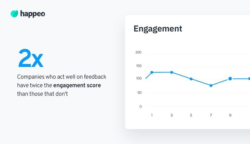 acting on feedback to improve employee experience