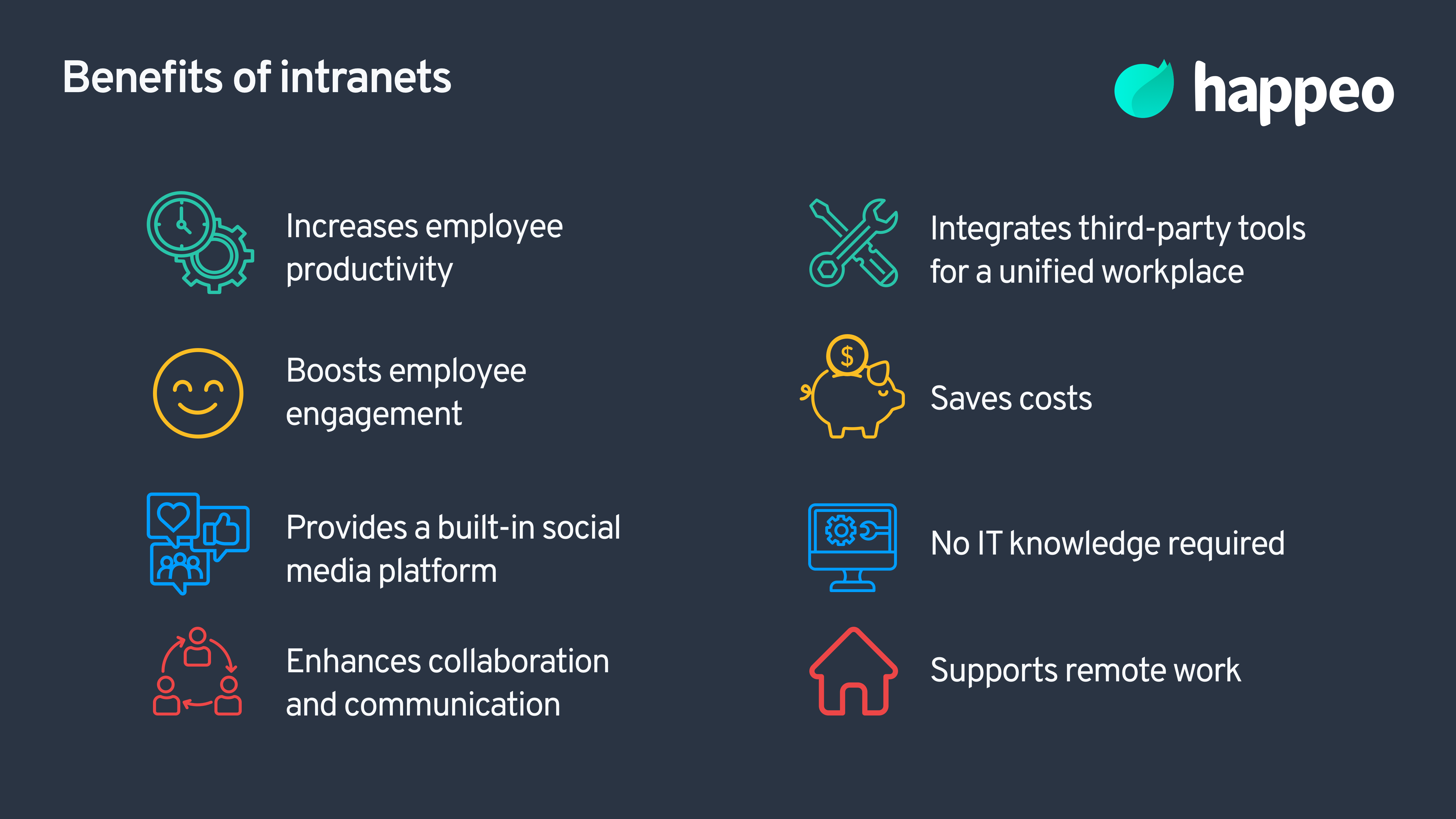 benefits of an intranet
