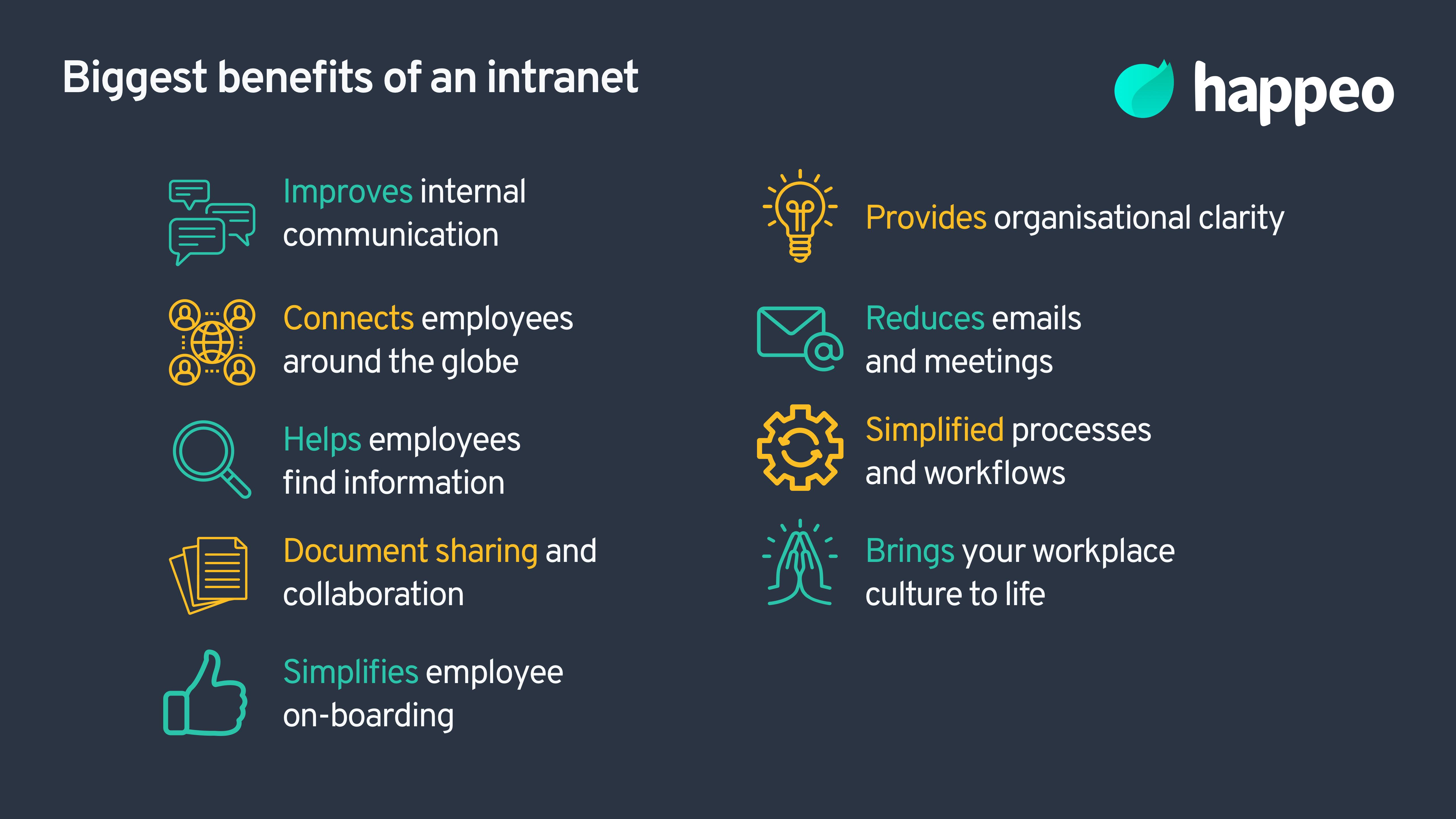biggest benefits of intranets