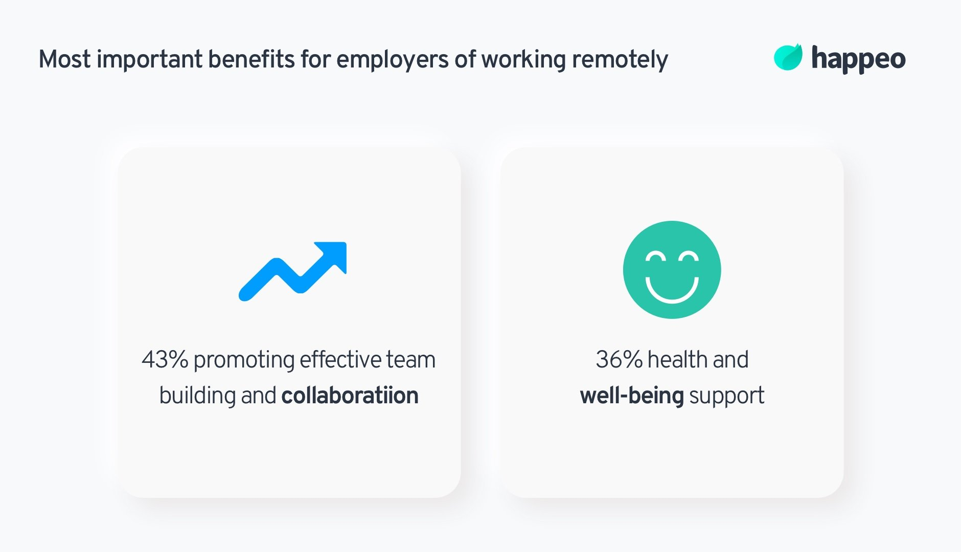 collaboration and remote work benefits
