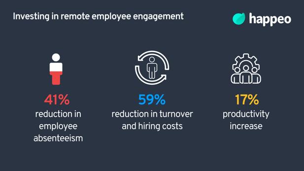 employee engagement (1)