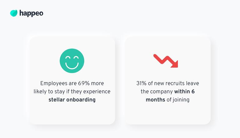 employee engagement and onboarding new employees-1