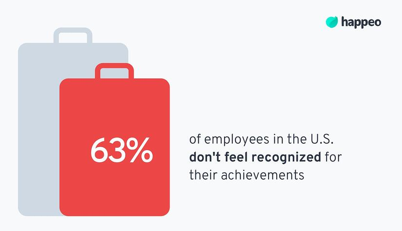 employee experience - feeling not recognized-1