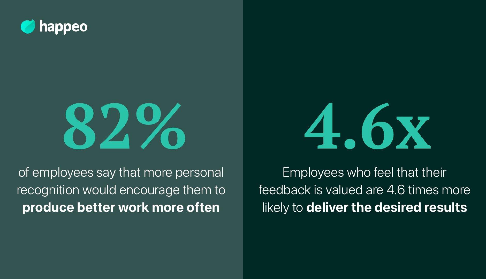 employee motivation-1