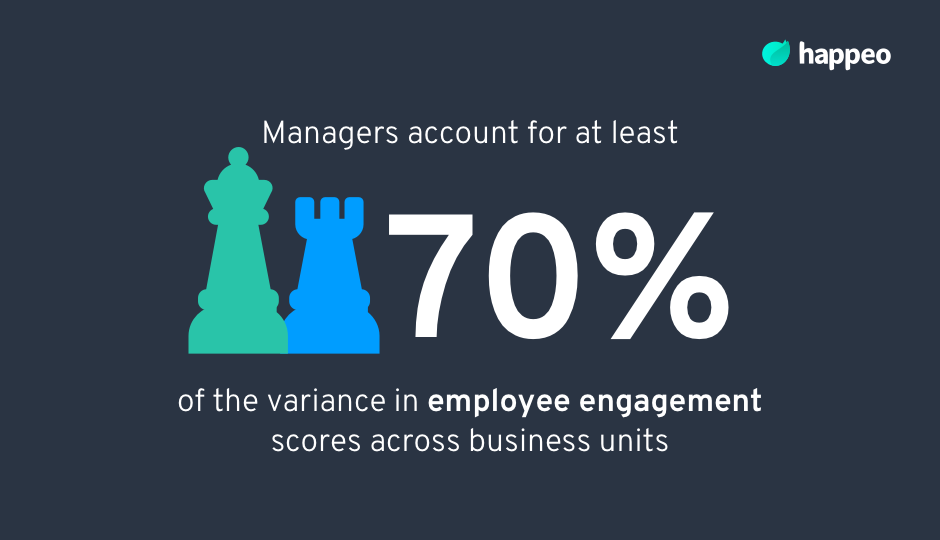 how to improve employee engagement-1