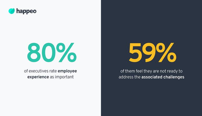 importance of employee experience-1