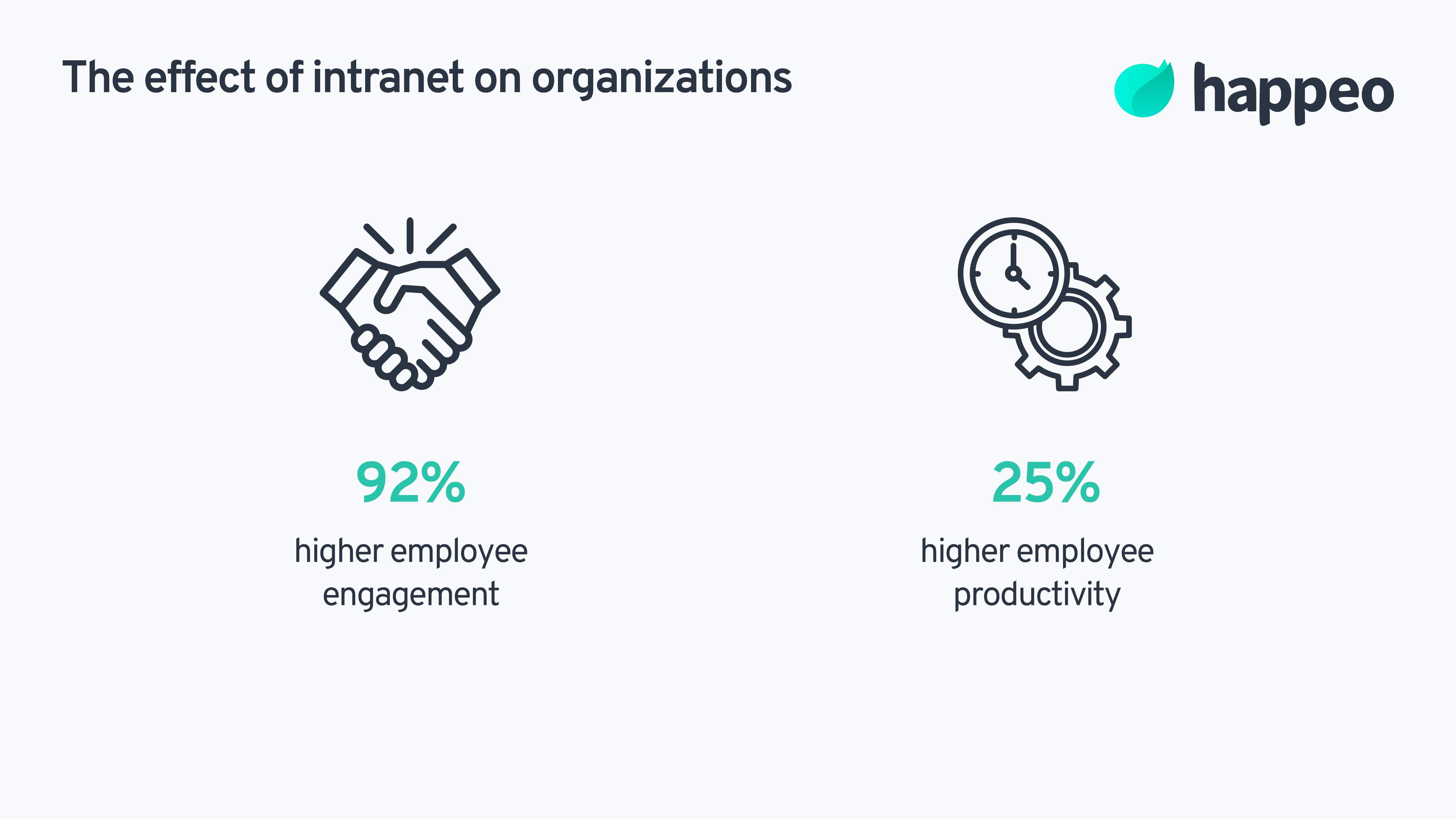 Effect of intranet on organizations