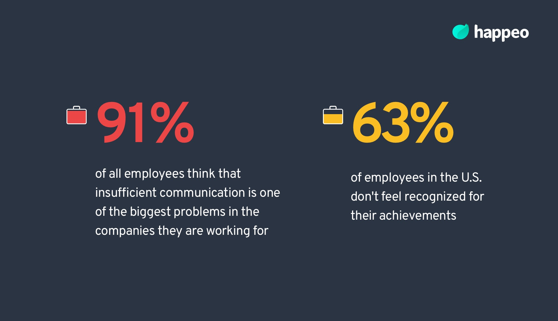lack of employee engagement and no communication