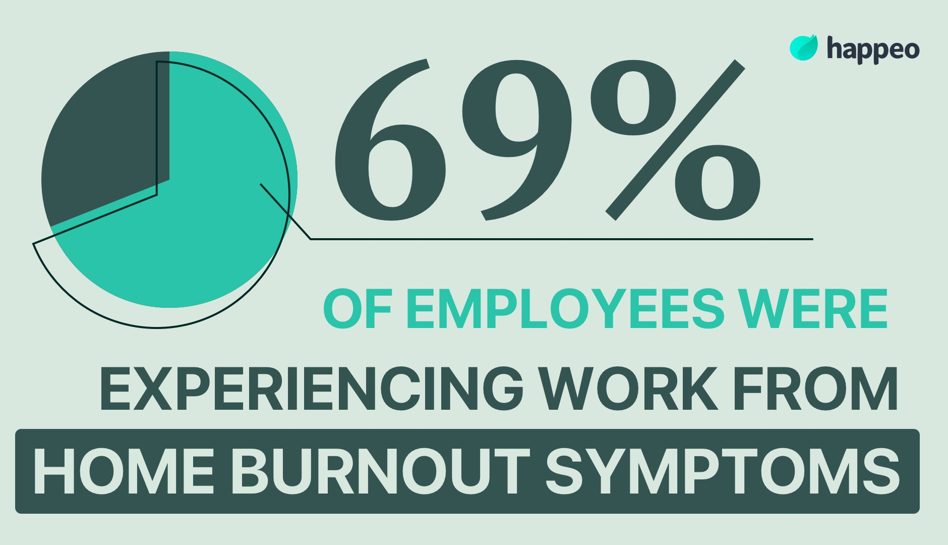 work from home burnout symptoms