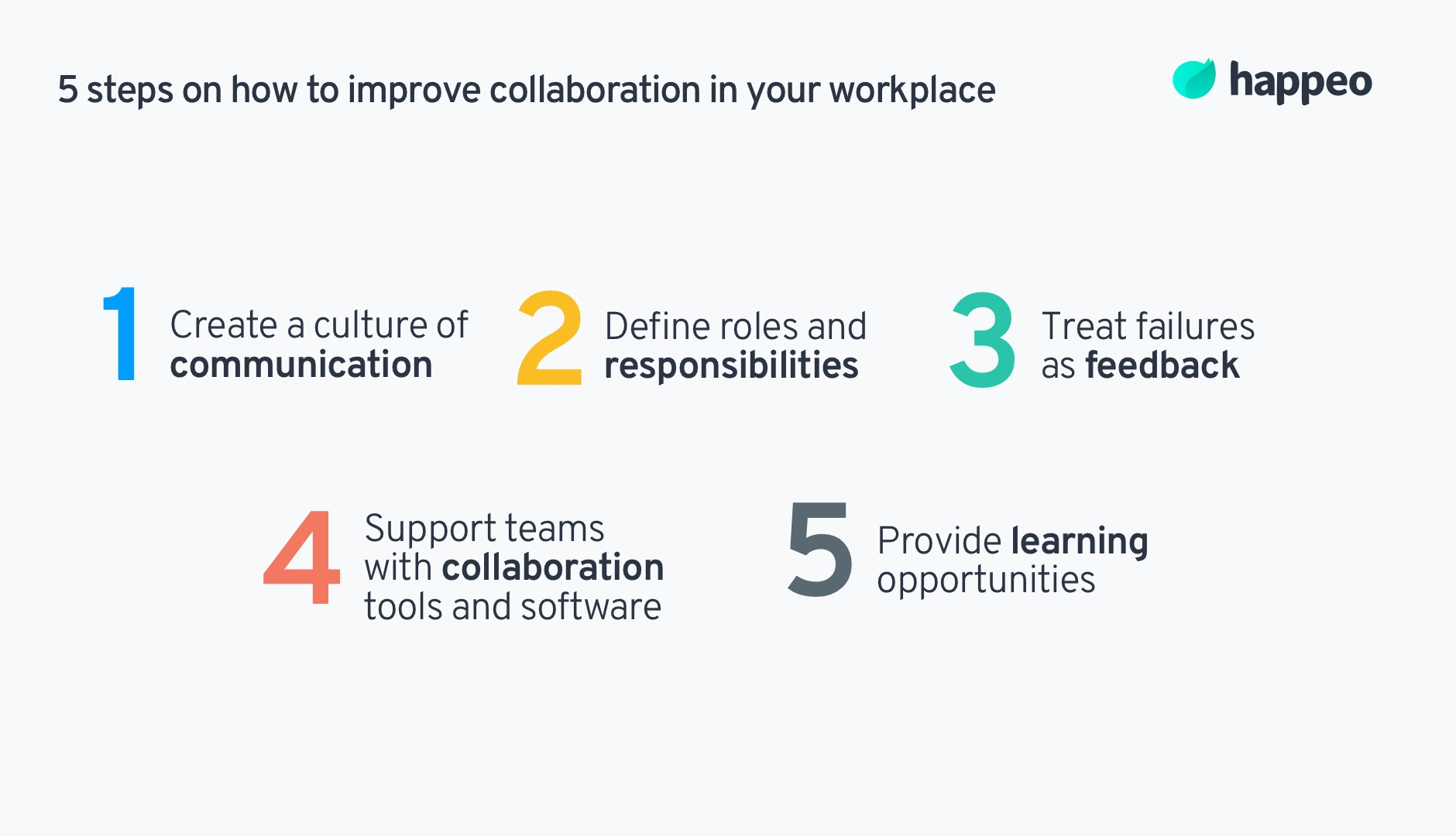 steps to improve collaboration at work