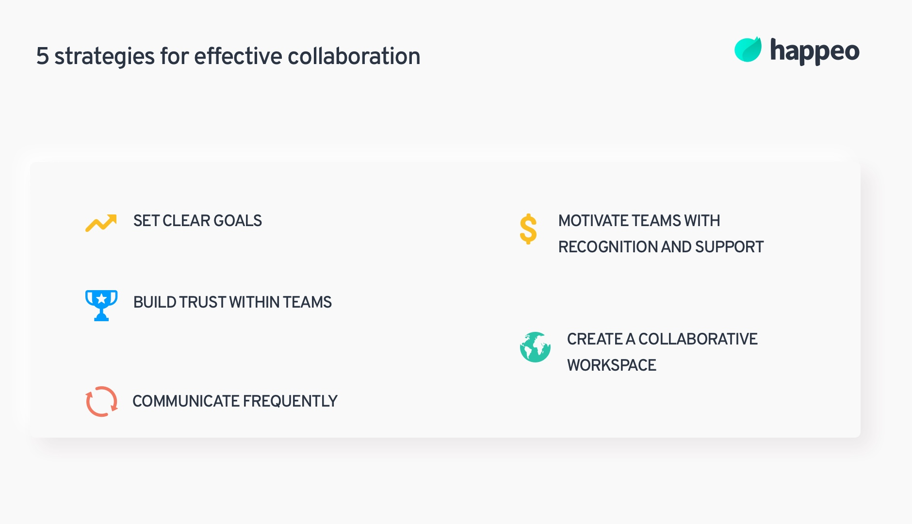 strategies of collaboration