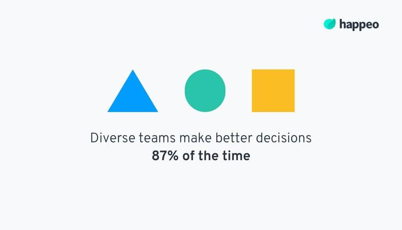 tips for teamwork