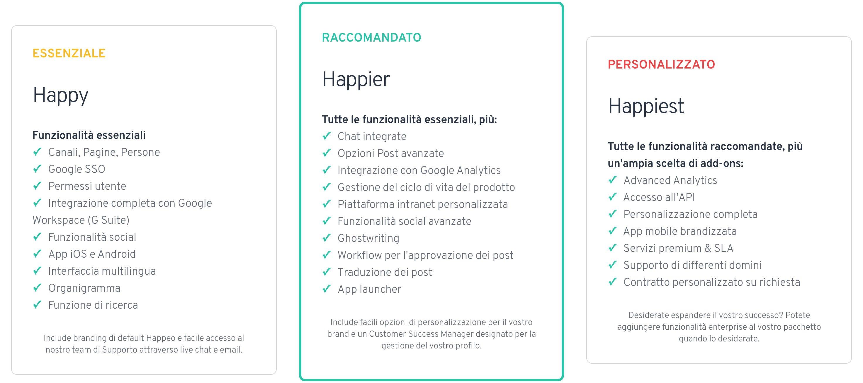 www.happeo.com_it_pacchetti-e-prezzi