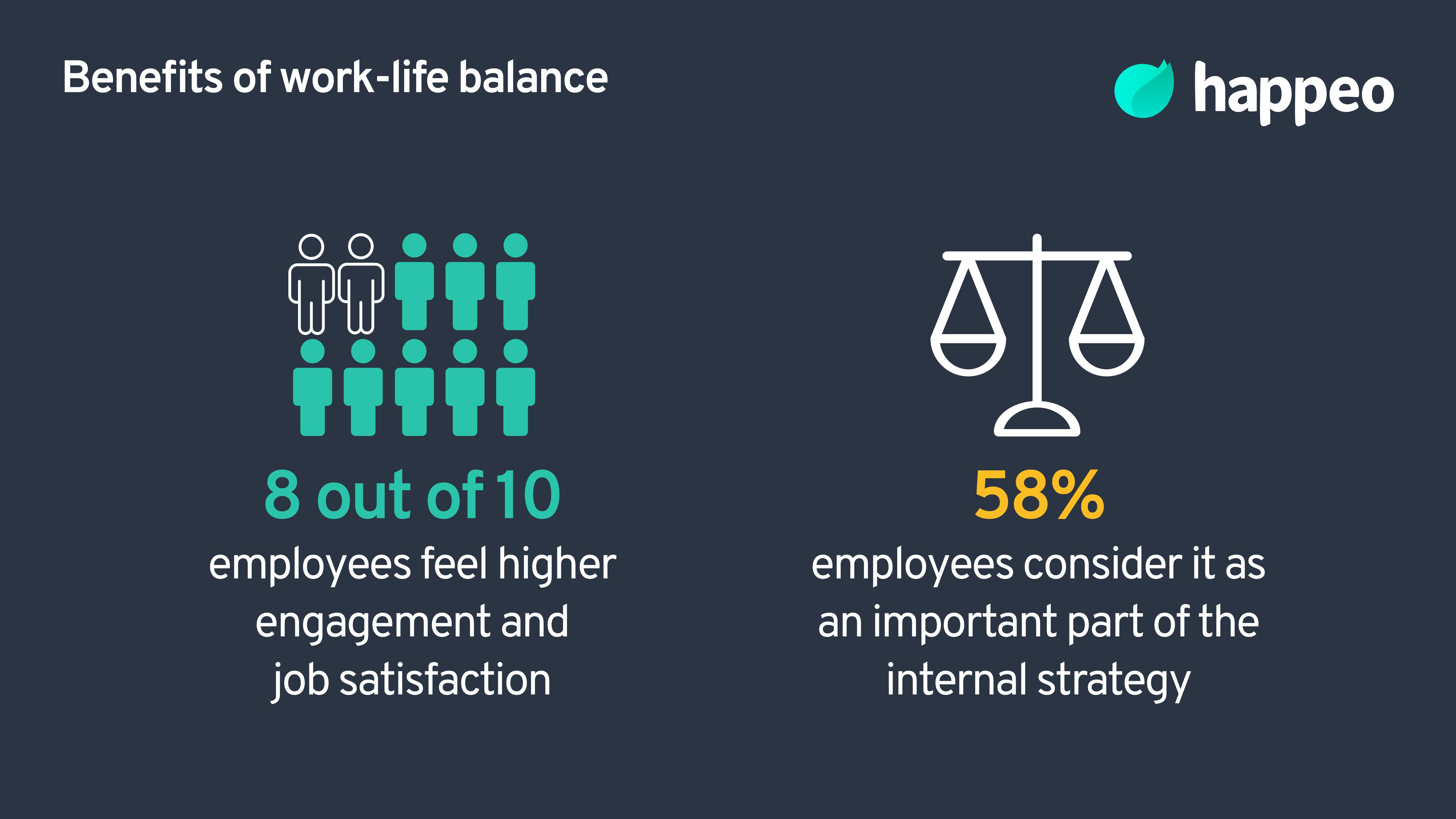 Work-life balance benefits